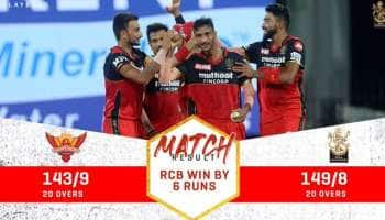 IPL 2021: 6 ரன் வித்தியாசத்தில் ஹைதராபாதை வென்றது பெங்களூரு அணி