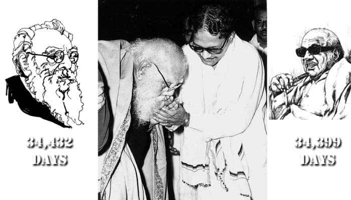கலைஞர்-ன் வாழ்கை சரித்திரத்தை மாற்றிய அந்த 33 நாட்கள்!