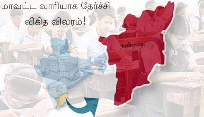 SSLC பொதுத்தேர்வு முடிவு வெளியீடு: திருப்பூர் மாவட்டம் முதலிடம்