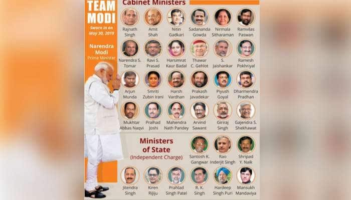 மோடி டீம்: 24 கேபினட் அமைச்சர்களுக்கு ஒதுக்கப்பட்ட துறை நிலவரம்!!