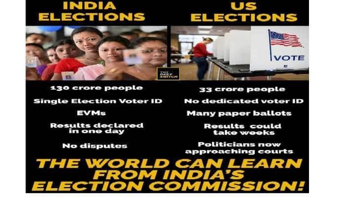 சந்தி சிரிக்கும் அமெரிக்க தேர்தல்.... இந்தியாவின் உதவி நாட அமெரிக்க நிருபர் அறிவுரை..!!!