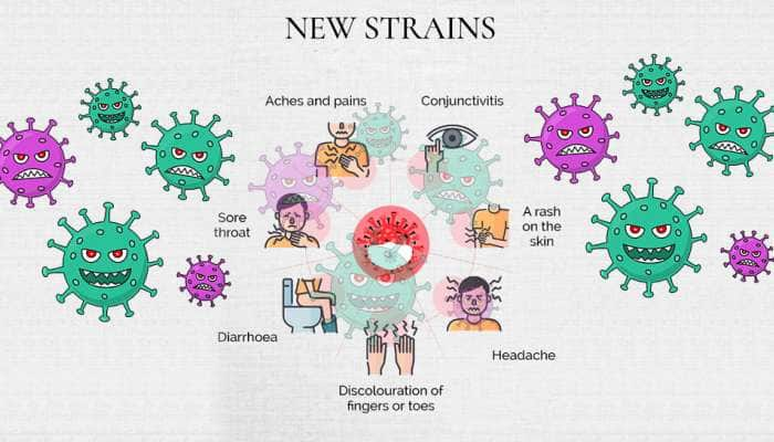 Coronavirus New Symptoms: மிரளவைக்கும் கொரோனாவின் புதிய அறிகுறைகள்!