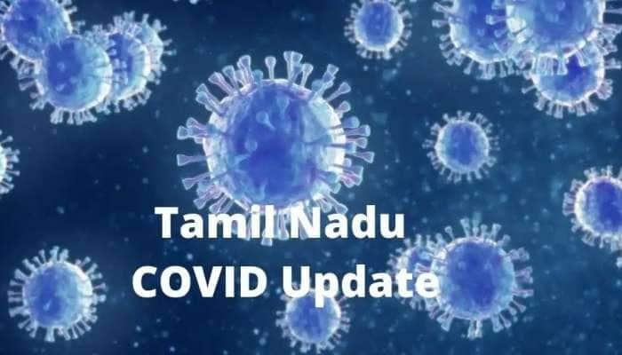 TN Corona Update: செப்டம்பர் 20; மாவட்ட ரீதியாக இன்றைய கொரோனா பாதிப்பு