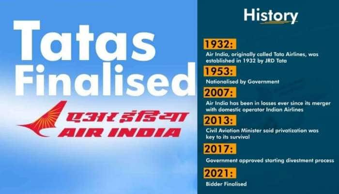 Boomerang! 1932 முதல் 2021; ஏர் இந்தியா நிறுவனத்தின் பூமராங் பயணம்...